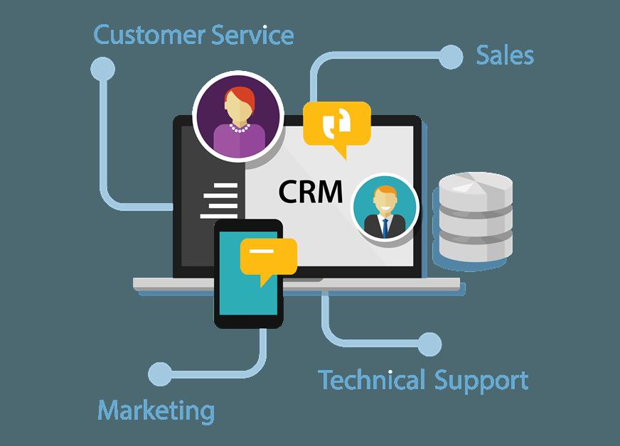 5 buoni motivi per utilizzare un CRM aziendale e aumentare le vendite